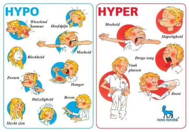 hypo-hyper-groot